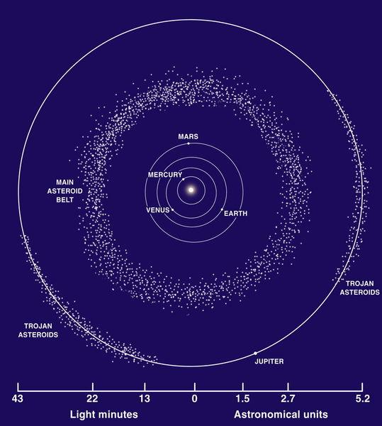 [Image: Asteroid_Belt.jpg]